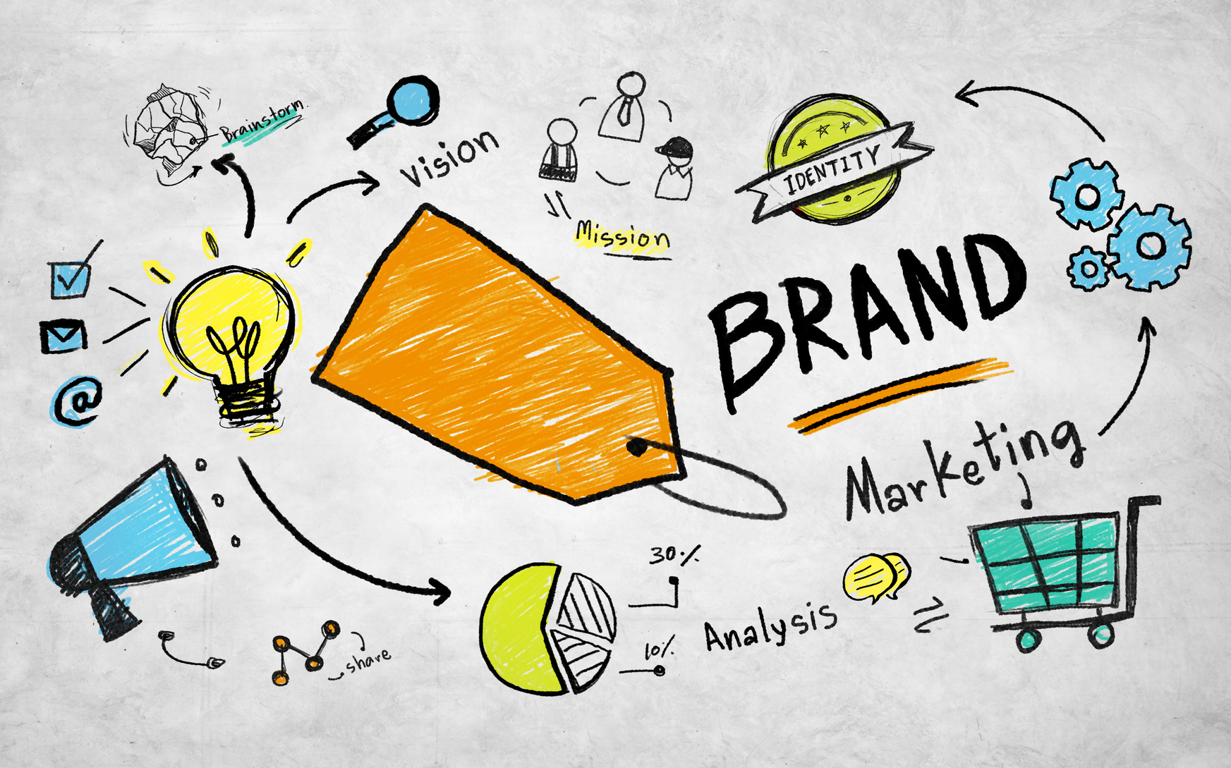 The Brand Signal Communicates